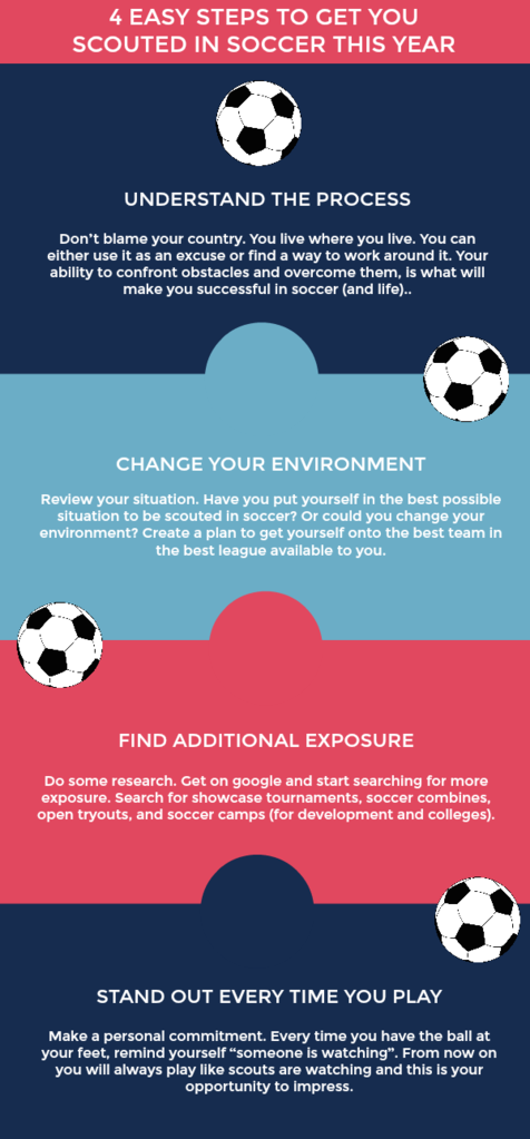 How To Get Scouted In Soccer: 4 Easy Steps To Get You Scouted In 2019